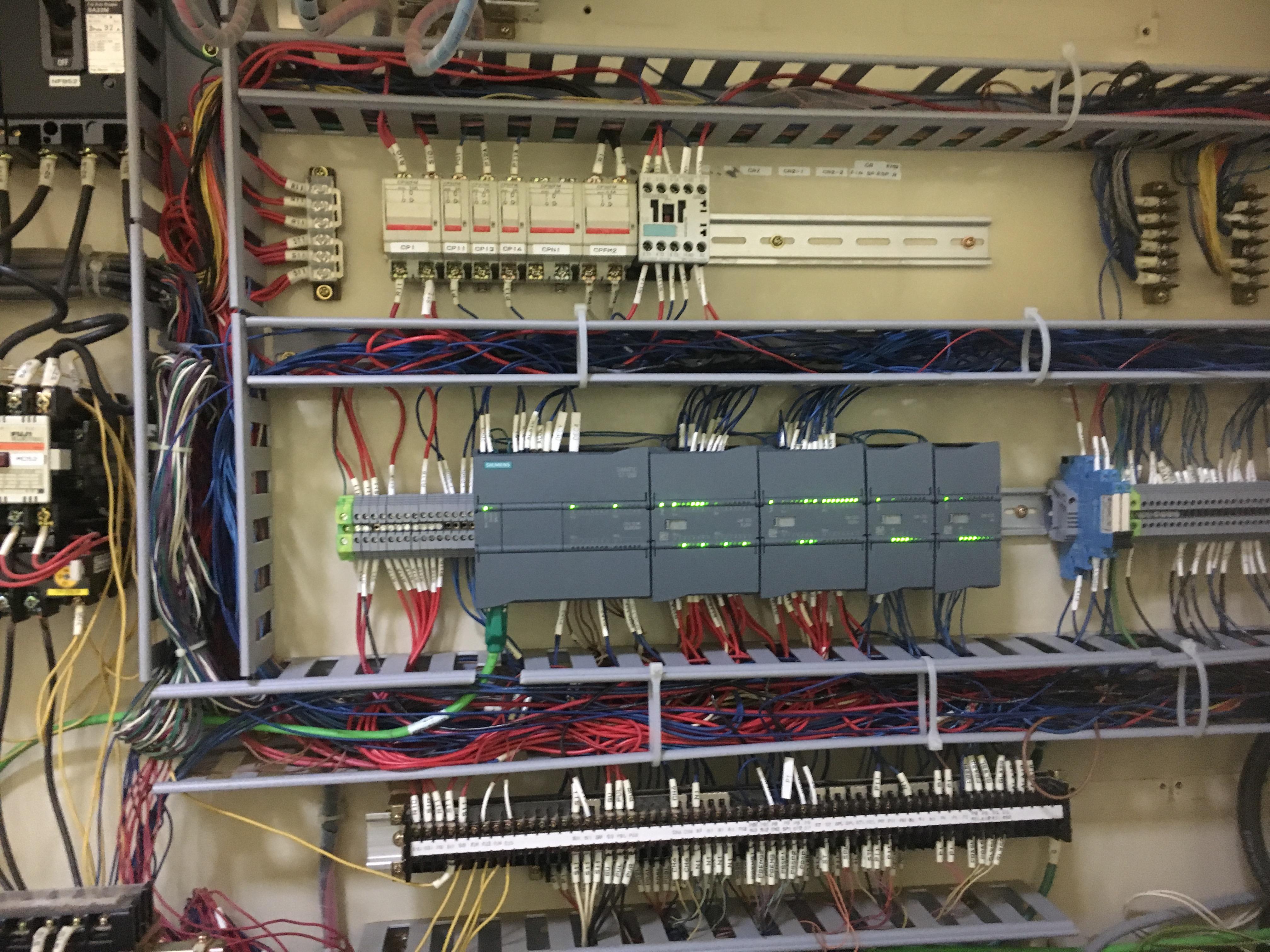 Shoda Router – Siemens S7-1200
